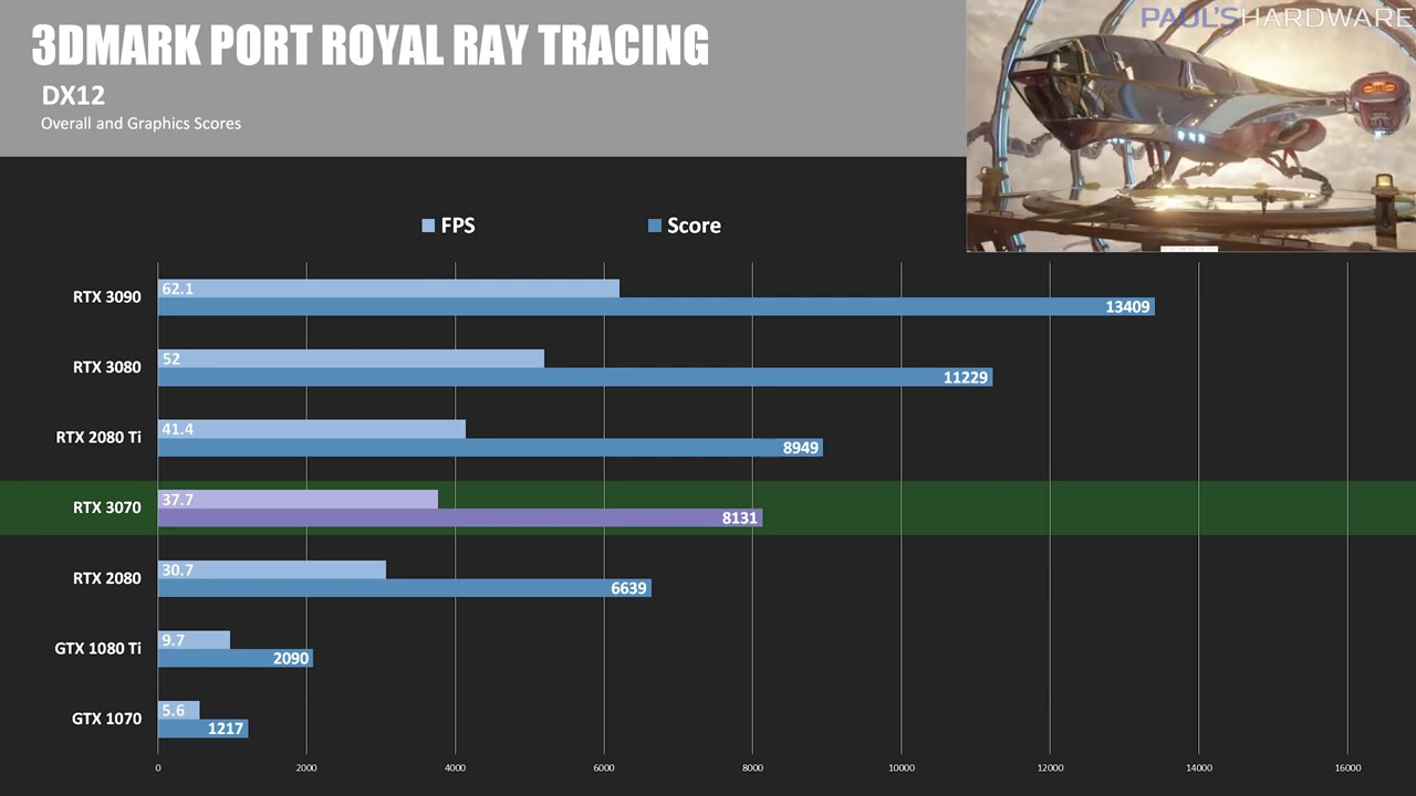 6_5pA-rtx-3070-founders-edition-review-and-benchmarks-1113.jpg
