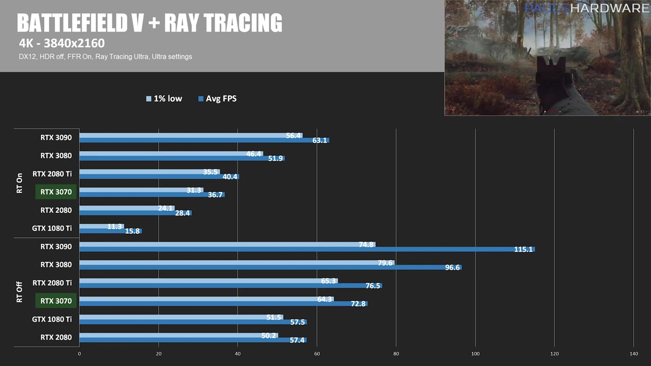 6_5pA-rtx-3070-founders-edition-review-and-benchmarks-1154.jpg
