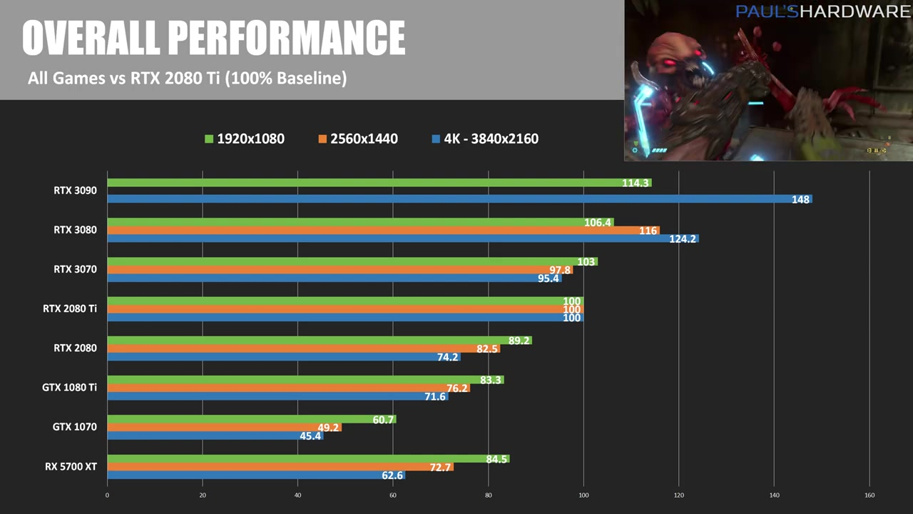 6_5pA-rtx-3070-founders-edition-review-and-benchmarks-1407.jpg