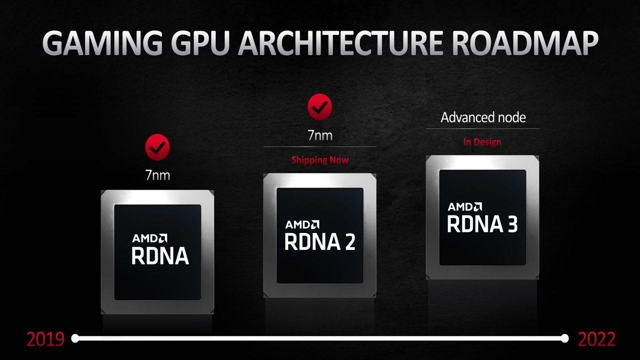 AMD Radeon 6000 (RIP nVidia RTX 3090)