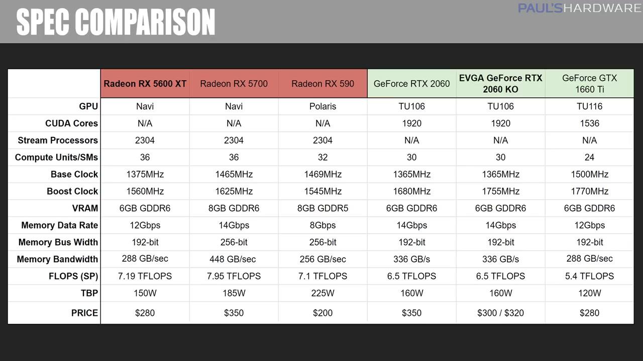 j2W1v-rx-5600-xt-review-benchmarks-vs-rtx-2060-ko-gtx-1660-ti-0135.jpg
