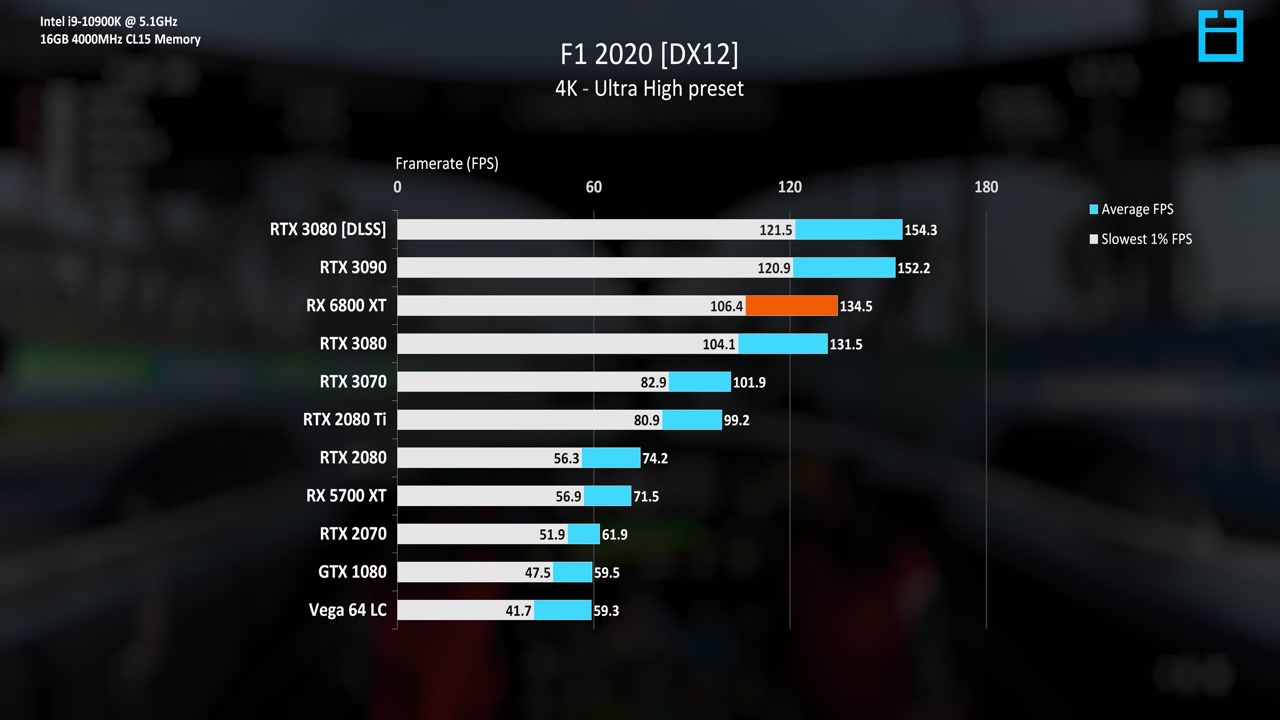nt2s1-amd-rx-6800-xt-review-the-rtx-3080-killer-0628.jpg