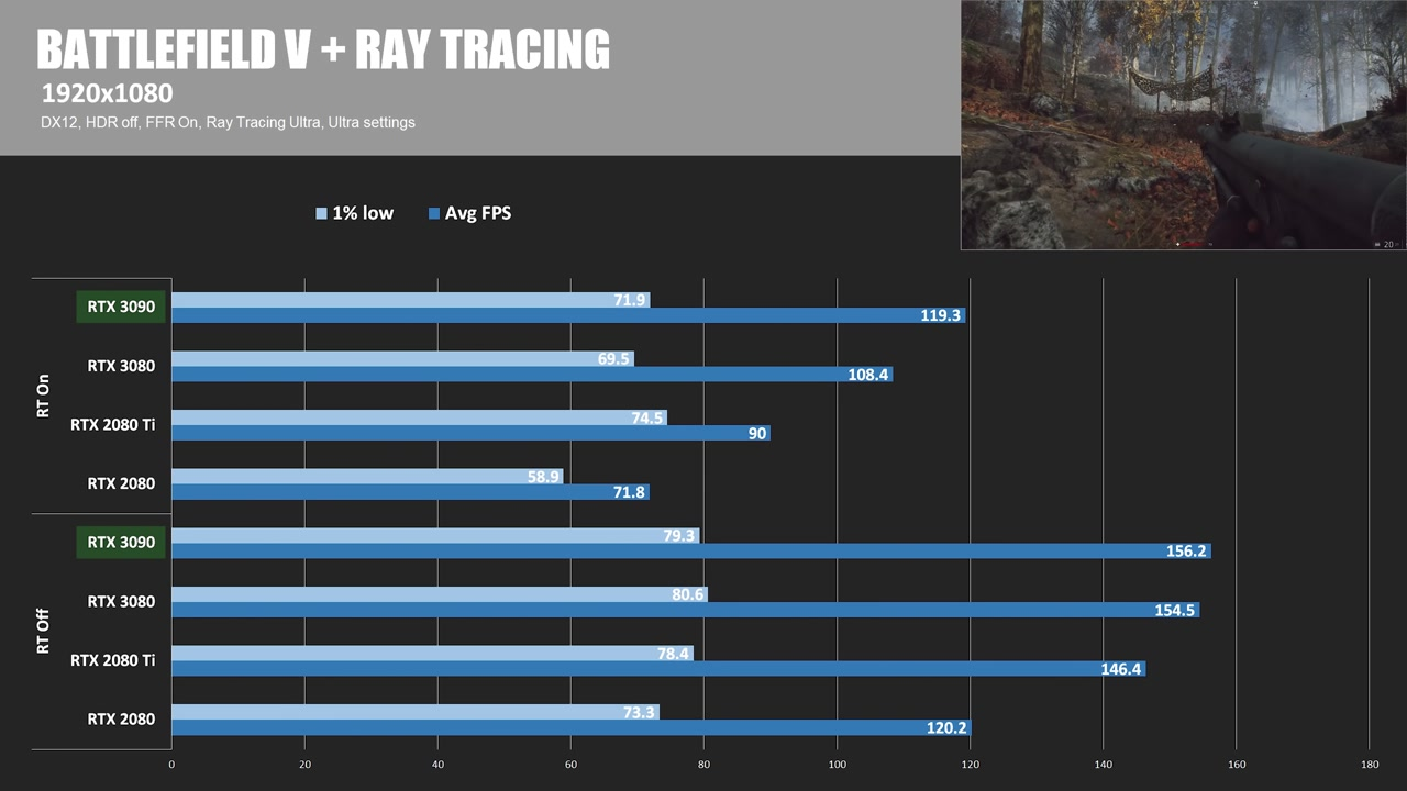pv6x5-sold-out-again-rtx-3090-review-benchmarks-msi-gaming-x-trio-1001.jpg