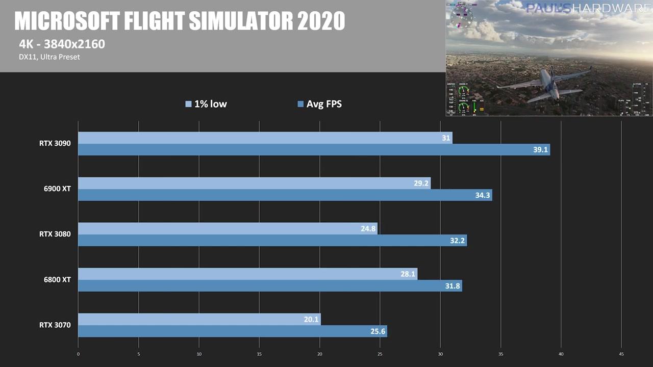 Xf67h-radeon-rx-6900-xt-review-benchmarks-vs-rtx-3090-0732.jpg