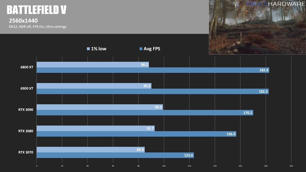 Xf67h-radeon-rx-6900-xt-review-benchmarks-vs-rtx-3090-0852.jpg